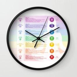 Seven Chakra Poster #37 Wall Clock
