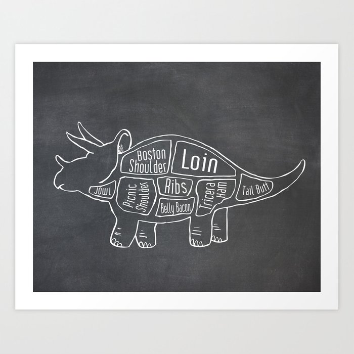 Triceratops Dinosaur A K A Three Horn Face Butcher Meat Diagram