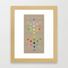 Illustration from the Manual of the science of colour by W. Benson, 1871, Remake, vintage wash Framed Art Print