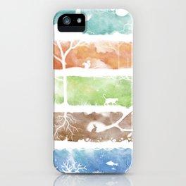 Teritory iPhone Case