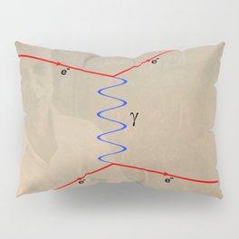 Feynman Diagram Pillow Sham