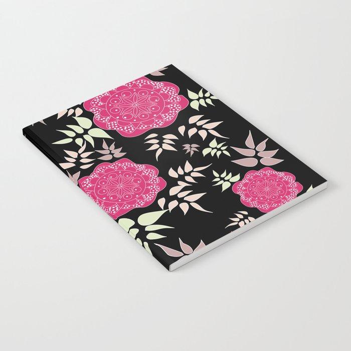 ROME - Pattern 2 Notebook