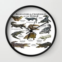 Alligators and Crocodiles of the World Wall Clock