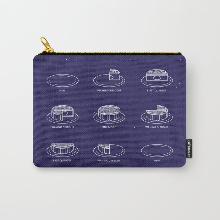 Phases of the moon(cake) // 月餅相 Carry-All Pouch