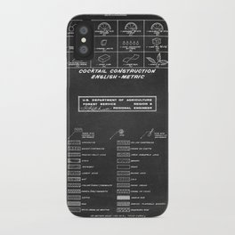 COCKTAIL print iPhone Case