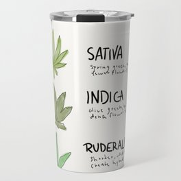 Types of Cannabis Travel Mug