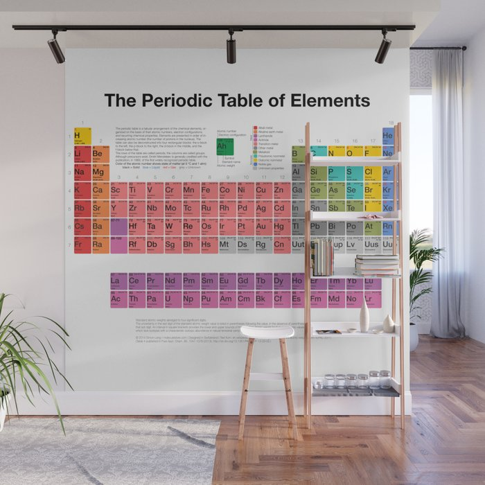 The Periodic Table of Elements Wall Mural by moleculestore
