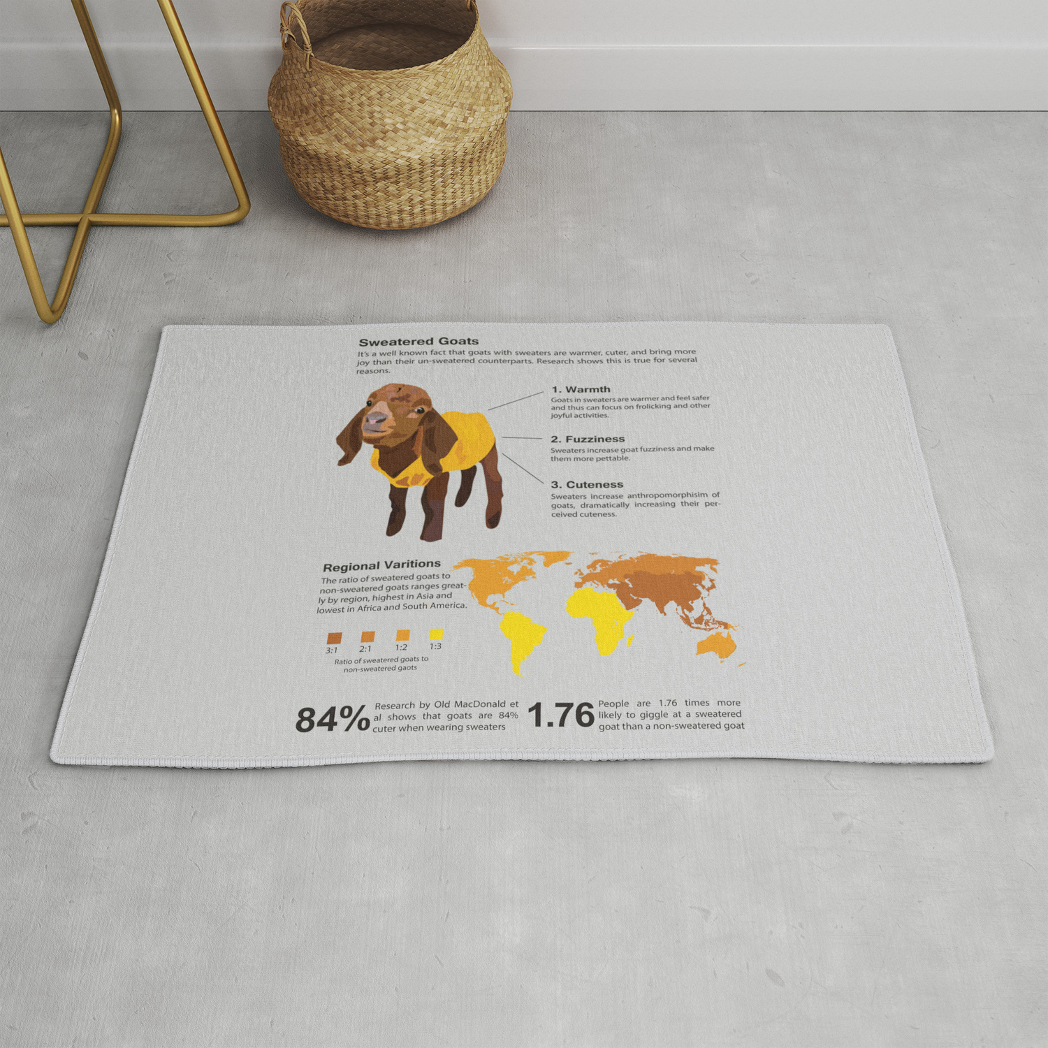 Sweatered goats Rug by kimbasaurus