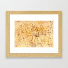 horoscope signs Framed Art Print