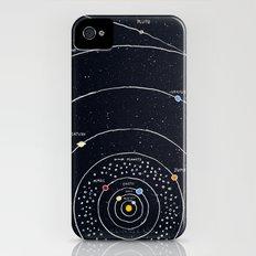 Solar system Slim Case iPhone (4, 4s)