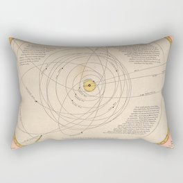 Vintage Solar System Map (1883) Rectangular Pillow