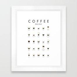 Coffee Chart - Espresso Classics Framed Art Print
