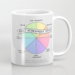Adult Attachment Styles Coffee Mug