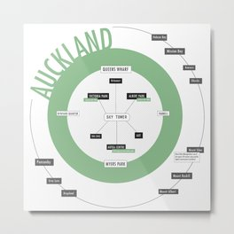 City Infogrphic / Auckland Metal Print