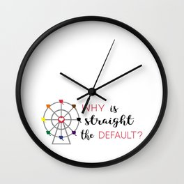 why is straight the default Wall Clock