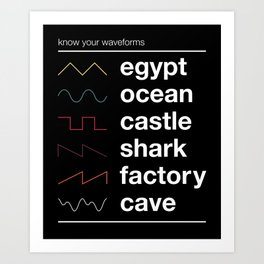 Know your Waveforms Art Print
