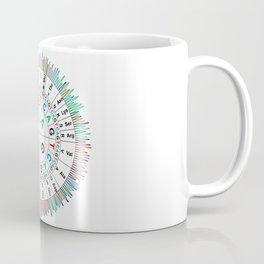 Sanger Codon Circle Coffee Mug