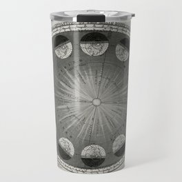 A diagram of the Earth's orbit around the Sun in a solar year, L. Dower (19th century) Travel Mug