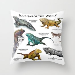 Iguanas of the World Throw Pillow