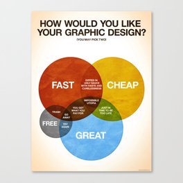 How Would You Like Your Graphic Design? Canvas Print