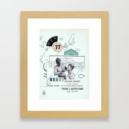Charlie —•—• Framed Art Print