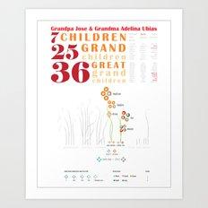 Family Genealogy Art Print