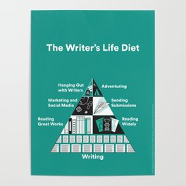 The Writer's Life Diet Poster