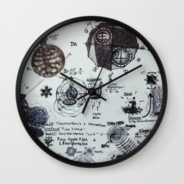 Time Travel Troubleshooting Wall Clock