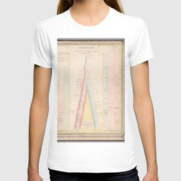 Vintage Print - Comparative View of the Principal Mountains and Rivers in the World (1848) T-shirt