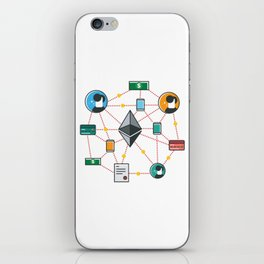 Ethereum Transactions iPhone Skin