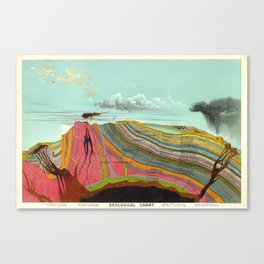 Vintage Geology cross section map, Levi Walter Yaggy geological chart 1893 Canvas Print
