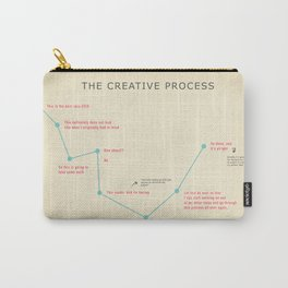 The Creative Process Carry-All Pouch