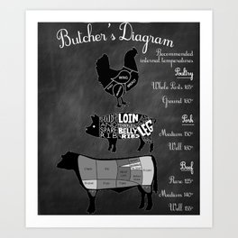 Butcher's Diagram - Chalkboard Inspired Art Print