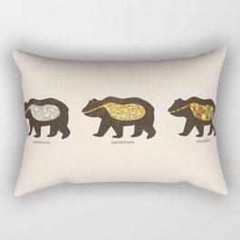 The Eating Habits of Bears Rectangular Pillow