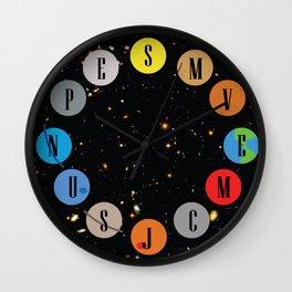 Small System Wall Clock Wall Clock