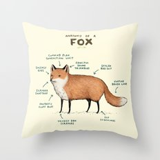 Anatomy of a Fox Throw Pillow