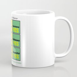 Stop Workplace Bullying Project: Employee Behavior Coffee Mug