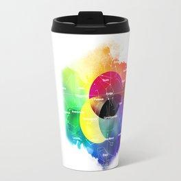 230 CMY+ Travel Mug