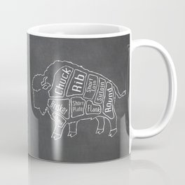 Buffalo Butcher Diagram (Meat Chart) Coffee Mug