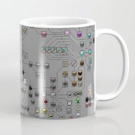 Mine craft all products Coffee Mug