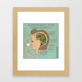 Entrepreneur's Brain Framed Art Print