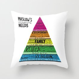 Maslow's Hierarchy of Needs, Brights Throw Pillow