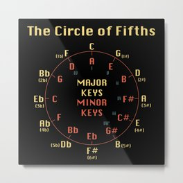The Circle of Fifths Metal Print