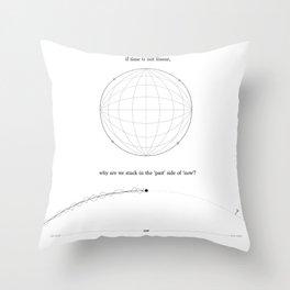 time Throw Pillow