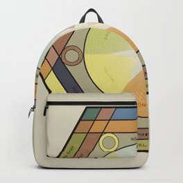 Babbitt's Chromatic Harmony of Gradation and Contrast, 1878, Remake with text, Vintage Wash Backpack