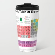 The Periodic Table of Elements Travel Mug
