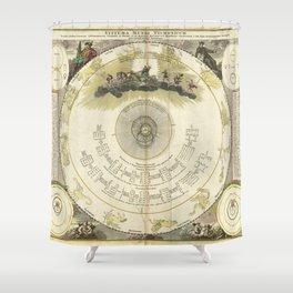Constellations Diagram (1716) [Systema mundi Tychonicum] Shower Curtain
