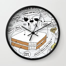 How to make a Beef Sandwich  Wall Clock