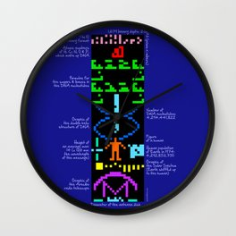 The Arecibo message explained Wall Clock