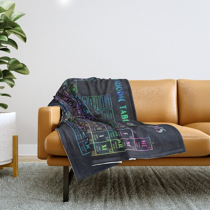 Periodic table of elements throw blanket by bekimart society6 periodic table of elements throw blanket urtaz Choice Image